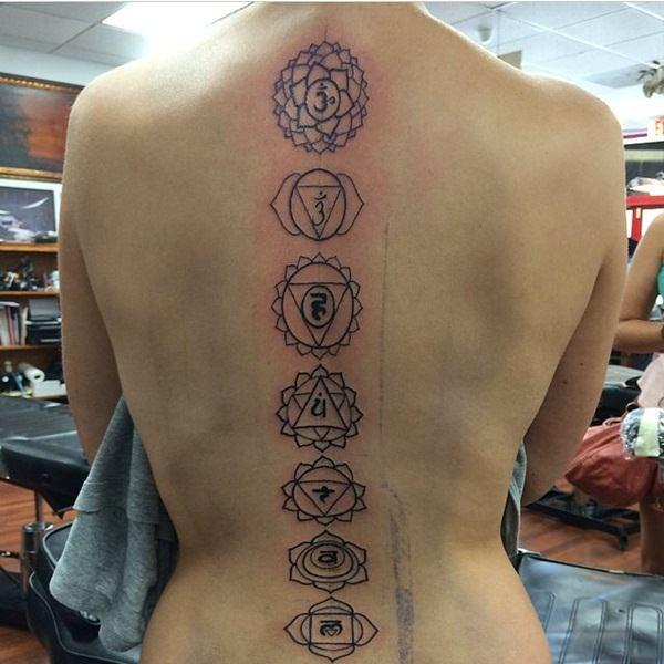 Chakra tattoo with meaing